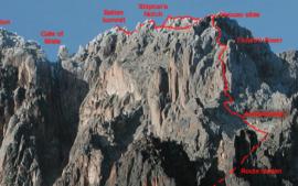 Voie Normal du Mont Kenya (Nellion & Ballian)